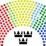 Så avviker Sverigedemokraternas värderingar